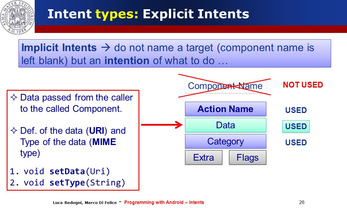 Luca Bedogni, Marco Di Felice - Programming with Android – Intents 26 Intent types: Explicit Intents Component Name Action Name Data Category Extra Flags NOT USED USED Implicit Intents  do not name a target (component name is left blank) but an intention of what to do … USED  Data passed from the caller to the called Component.