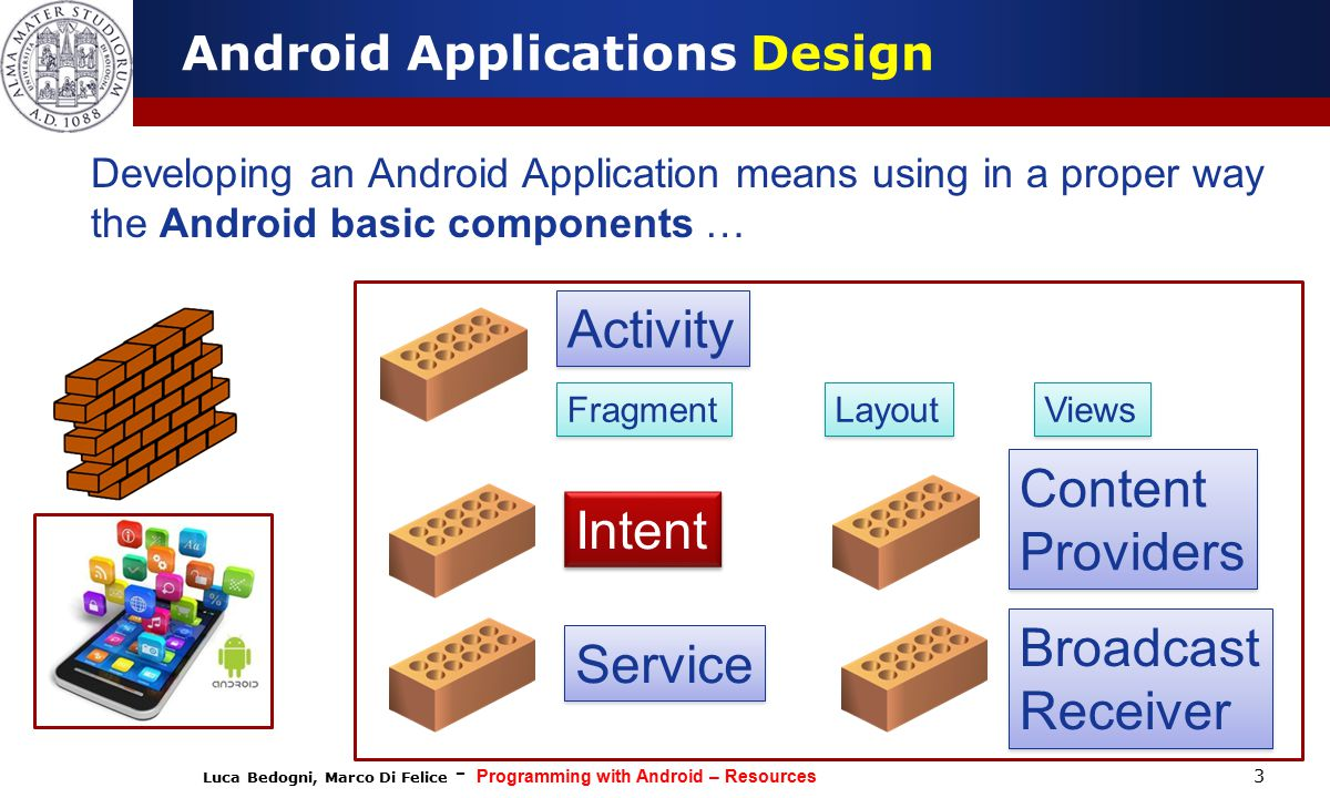 Luca Bedogni, Marco Di Felice - Programming with Android – Resources 4 Android Applications Design Activity Service Broadcast Receiver Broadcast Receiver Intent Developing an Android Application means using in a proper way the Android basic components …