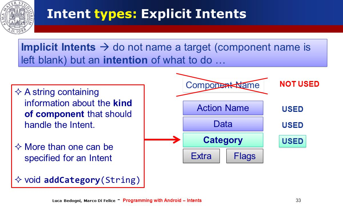 Luca Bedogni, Marco Di Felice - Programming with Android – Intents 33 Intent types: Explicit Intents Component Name Action Name Data Category Extra Flags NOT USED USED Implicit Intents  do not name a target (component name is left blank) but an intention of what to do … USED  A string containing information about the kind of component that should handle the Intent.