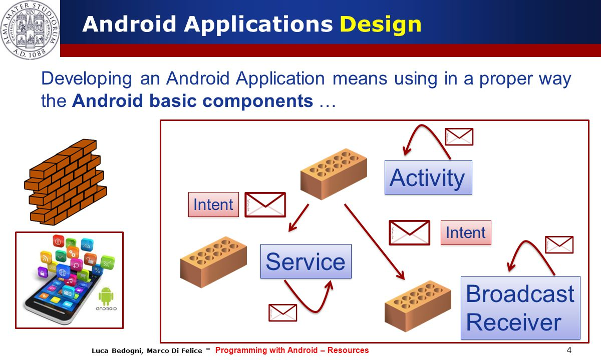 Luca Bedogni, Marco Di Felice - Programming with Android – Intents 5 More on Activities: Activity states In most cases, an Android Application is composed of multiple Activities, not just one … LOGIN PASSWOR D Login marco ********** Welcome Marco.