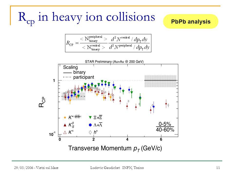 29/05/2006 - Vietri sul Mare Ludovic Gaudichet INFN, Torino 11 R cp in heavy ion collisions PbPb analysis