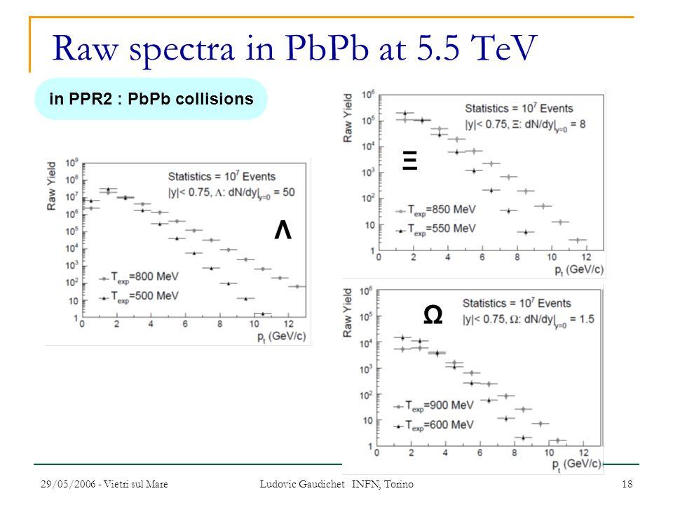 29/05/2006 - Vietri sul Mare Ludovic Gaudichet INFN, Torino 18 Raw spectra in PbPb at 5.5 TeV in PPR2 : PbPb collisions Λ Ξ Ω