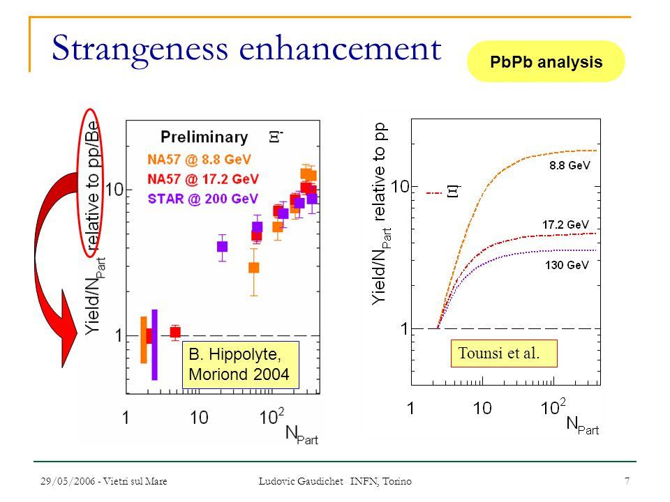 29/05/2006 - Vietri sul Mare Ludovic Gaudichet INFN, Torino 7 Strangeness enhancement Tounsi et al. PbPb analysis B. Hippolyte, Moriond 2004