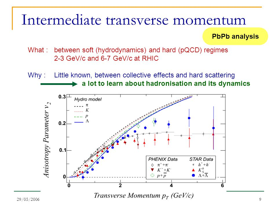 29/05/2006 - Vietri sul Mare Ludovic Gaudichet INFN, Torino 9 Intermediate transverse momentum between soft (hydrodynamics) and hard (pQCD) regimes 2-3 GeV/c and 6-7 GeV/c at RHIC Little known, between collective effects and hard scattering a lot to learn about hadronisation and its dynamics What : Why : PbPb analysis