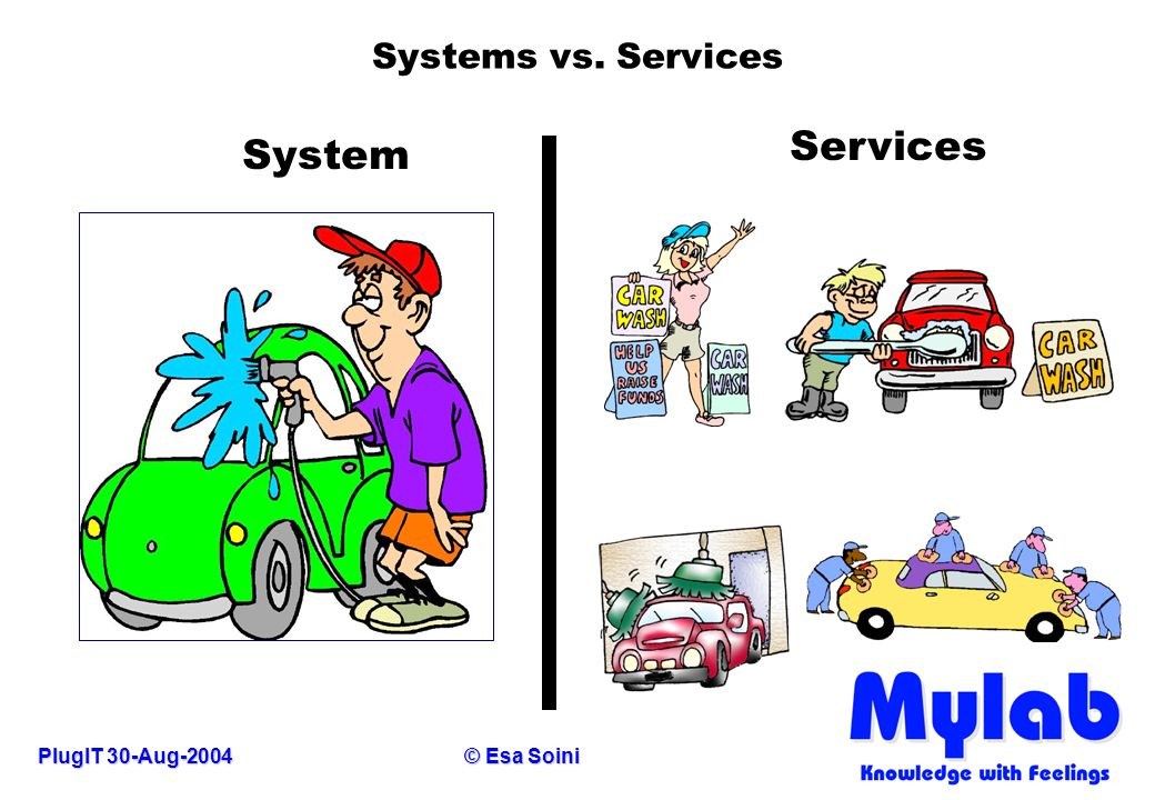 PlugIT 30-Aug-2004© Esa Soini Why Services Are Superior to Maintain?