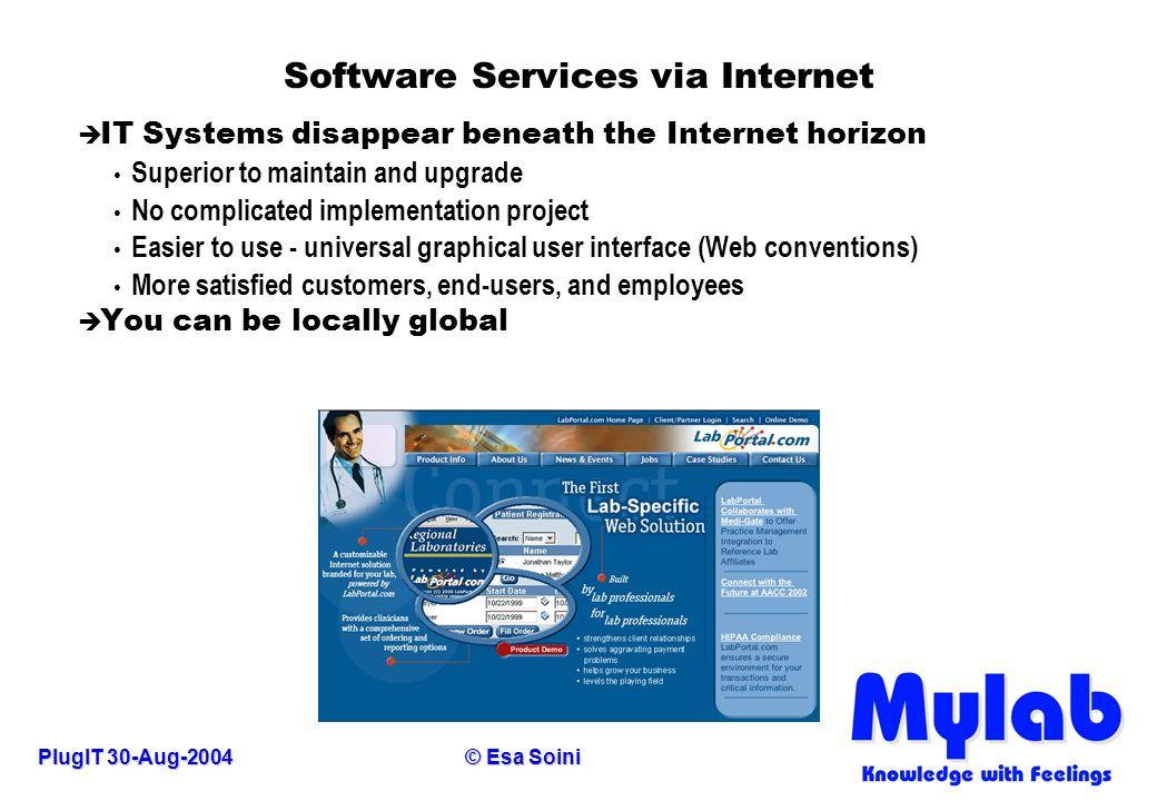 PlugIT 30-Aug-2004© Esa Soini Evolution of the Tax Return Filing Software