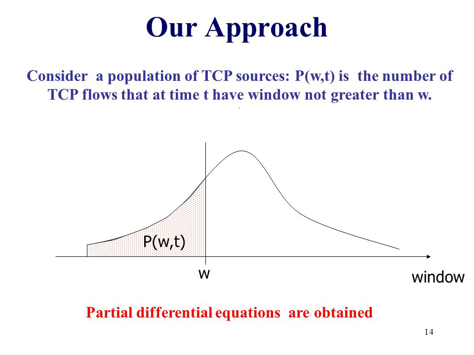 14 Our Approach Consider a population of TCP sources: P(w,t) is the number of TCP flows that at time t have window not greater than w..