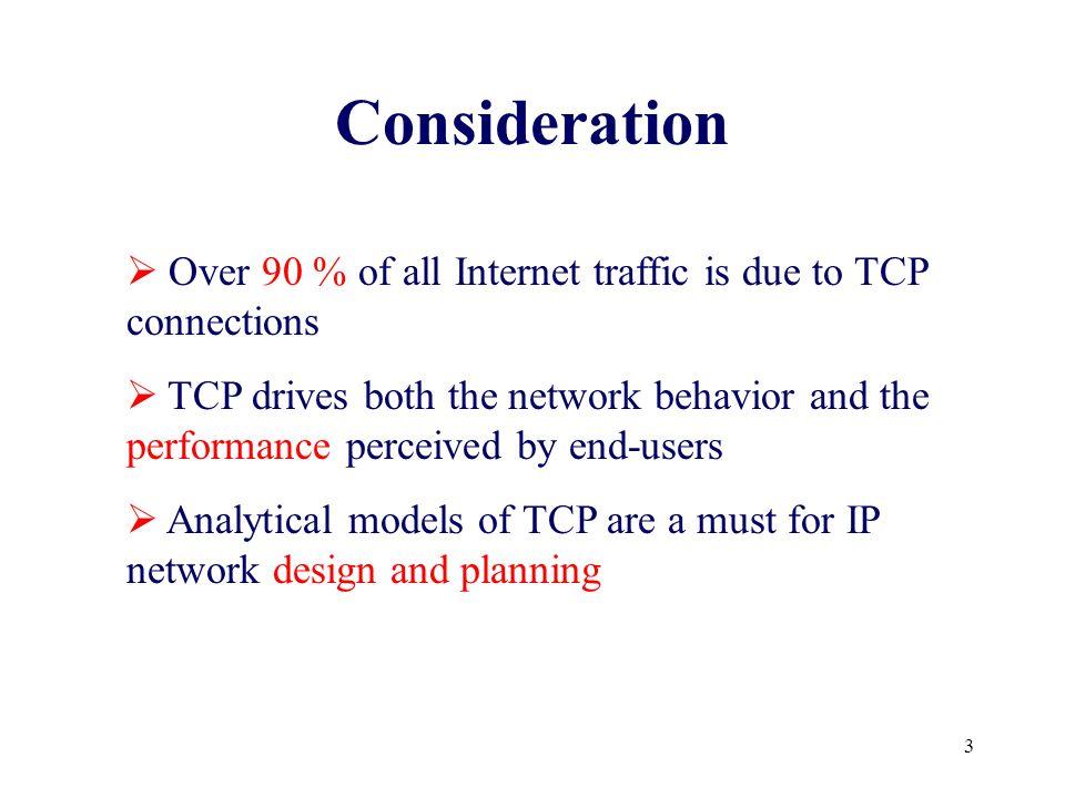 34 Source: Internet Traffic Report (http://www.internettrafficreport.com/)