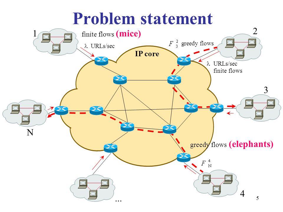 6 Input variables: only primitive network parameters:  IP network: channel data rates, node distances, buffer sizes, AQM algorithms (or droptail),...