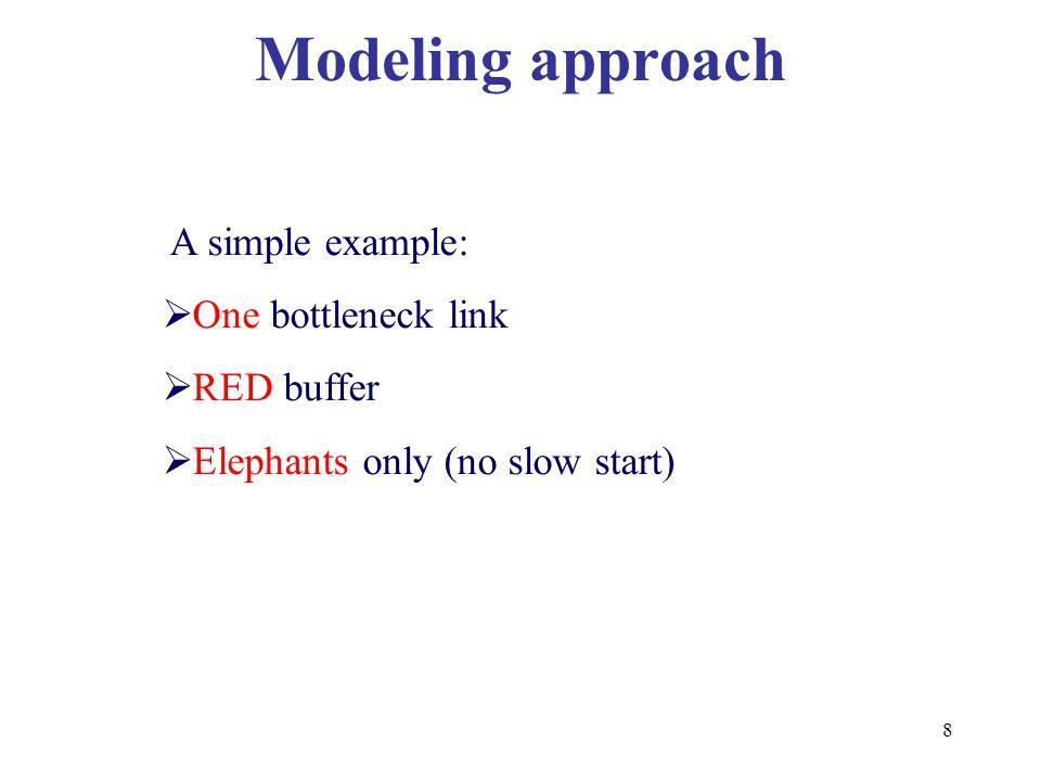 19 Fluid models – model results
