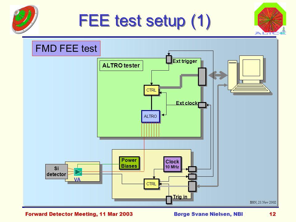 Forward Detector Meeting, 11 Mar 2003Børge Svane Nielsen, NBI12 FEE test setup (1) BSN, 21 Nov 2002 FMD FEE test CTRL Power Biases Power Biases Clock 10 MHz Clock 10 MHz Trig in ALTRO tester ALTRO CTRL Ext clock Ext trigger Si detector VA