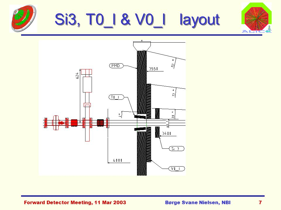 Forward Detector Meeting, 11 Mar 2003Børge Svane Nielsen, NBI7 Si3, T0_l & V0_l layout