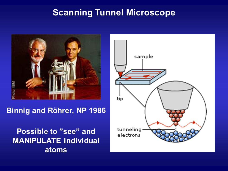 """Scanning Tunnel Microscope Binnig and Röhrer, NP 1986 Possible to """"see"""" and MANIPULATE individual atoms"""