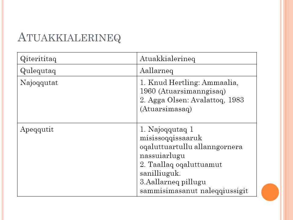 A TUAKKIALERINEQ QiterititaqAtuakkialerineq QulequtaqAallarneq Najoqqutat1. Knud Hertling: Ammaalia, 1960 (Atuarsimanngisaq) 2. Agga Olsen: Avalattoq,