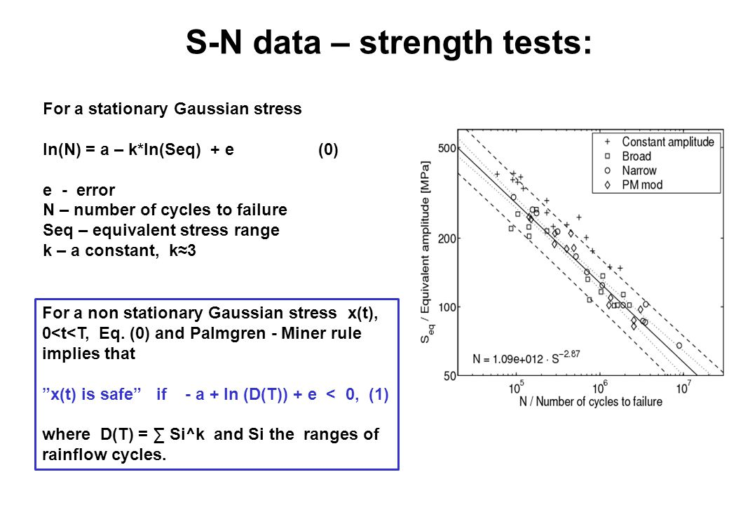 For a stationary Gaussian stress ln(N) = a – k*ln(Seq) + e (0) e - error N – number of cycles to failure Seq – equivalent stress range k – a constant,
