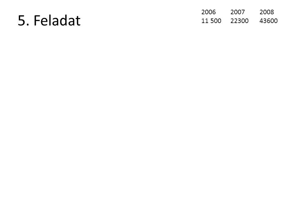5. Feladat 200620072008 11 5002230043600