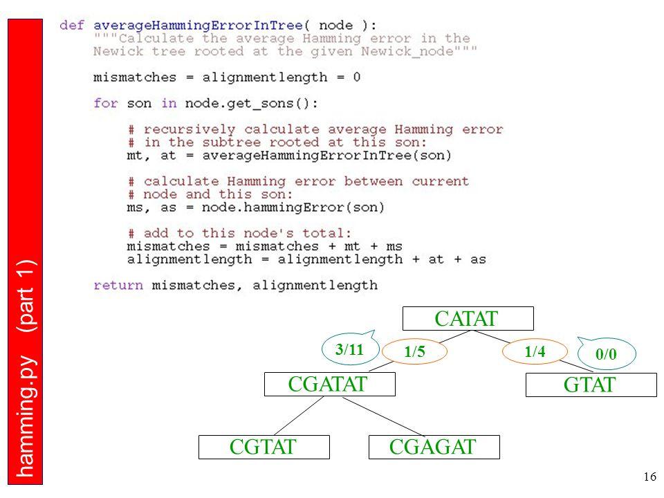 16 CGTAT CGATAT CGAGAT GTAT CATAT hamming.py (part 1) 3/11 1/51/4 0/0
