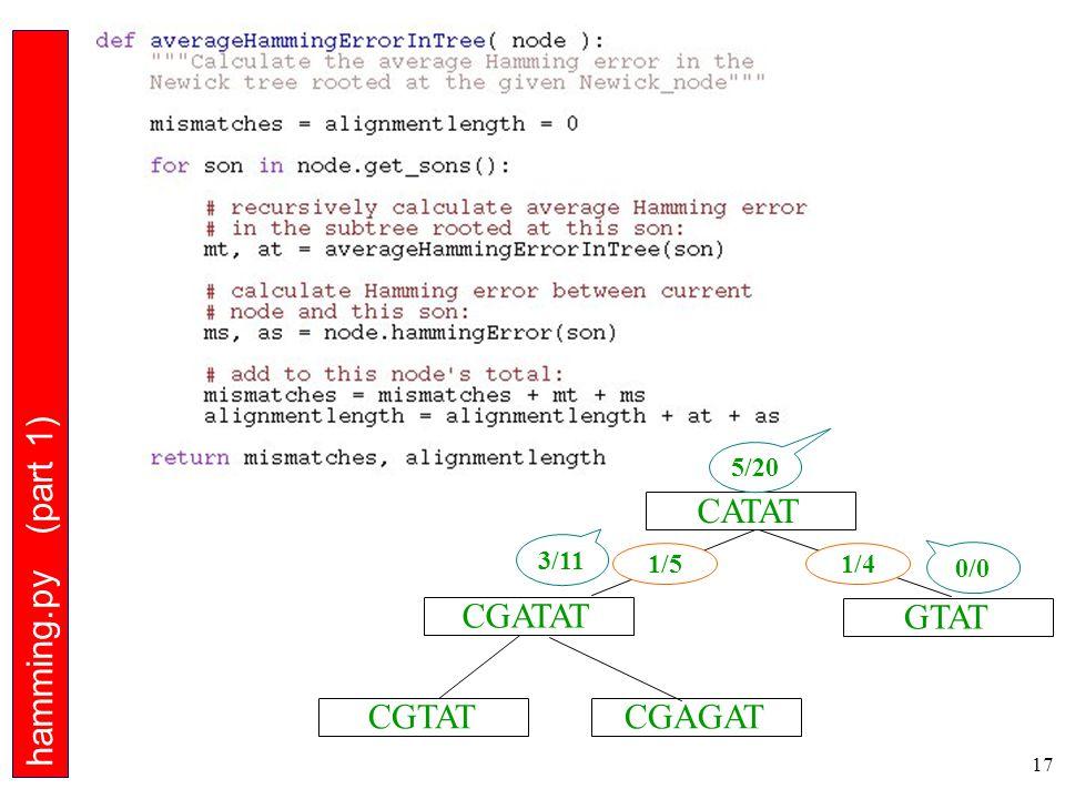 17 CGTAT CGATAT CGAGAT GTAT CATAT hamming.py (part 1) 3/11 1/51/4 0/0 5/20