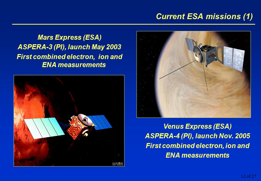 12 of 27 Current ESA missions (1) Mars Express (ESA) ASPERA-3 (PI), launch May 2003 First combined electron, ion and ENA measurements Venus Express (ESA) ASPERA-4 (PI), launch Nov.