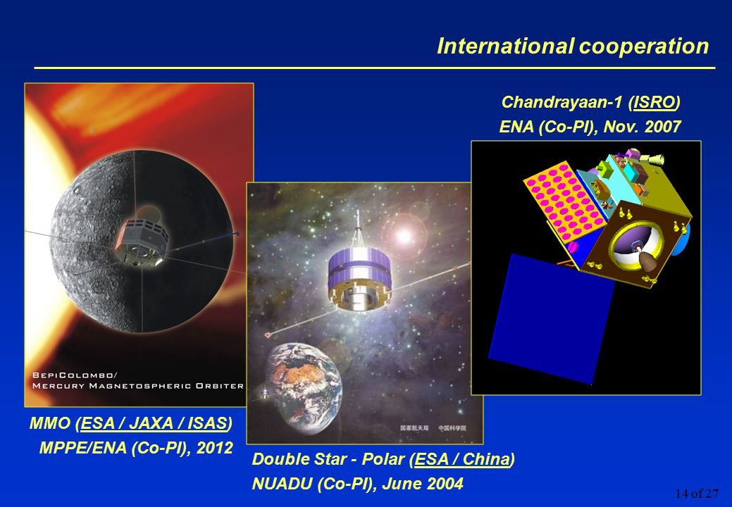 14 of 27 International cooperation Double Star - Polar (ESA / China) NUADU (Co-PI), June 2004 MMO (ESA / JAXA / ISAS) MPPE/ENA (Co-PI), 2012 Chandrayaan-1 (ISRO) ENA (Co-PI), Nov.