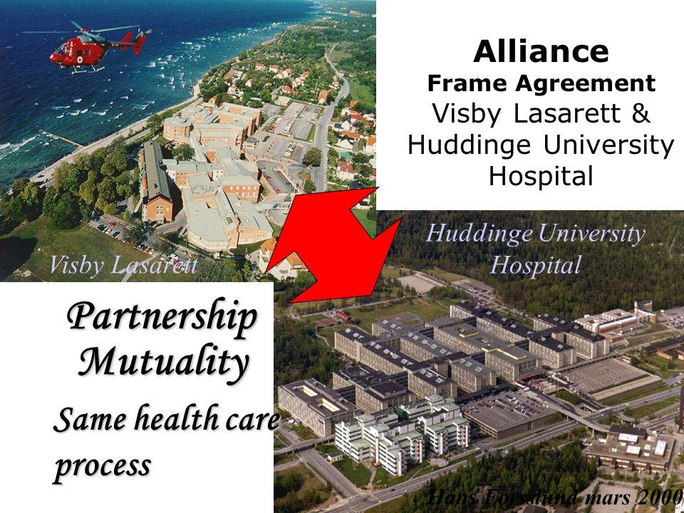 Alliance Frame Agreement Visby Lasarett & Huddinge University Hospital Partnership Mutuality Hans Forsslund mars 2000 Visby Lasarett Huddinge Universi