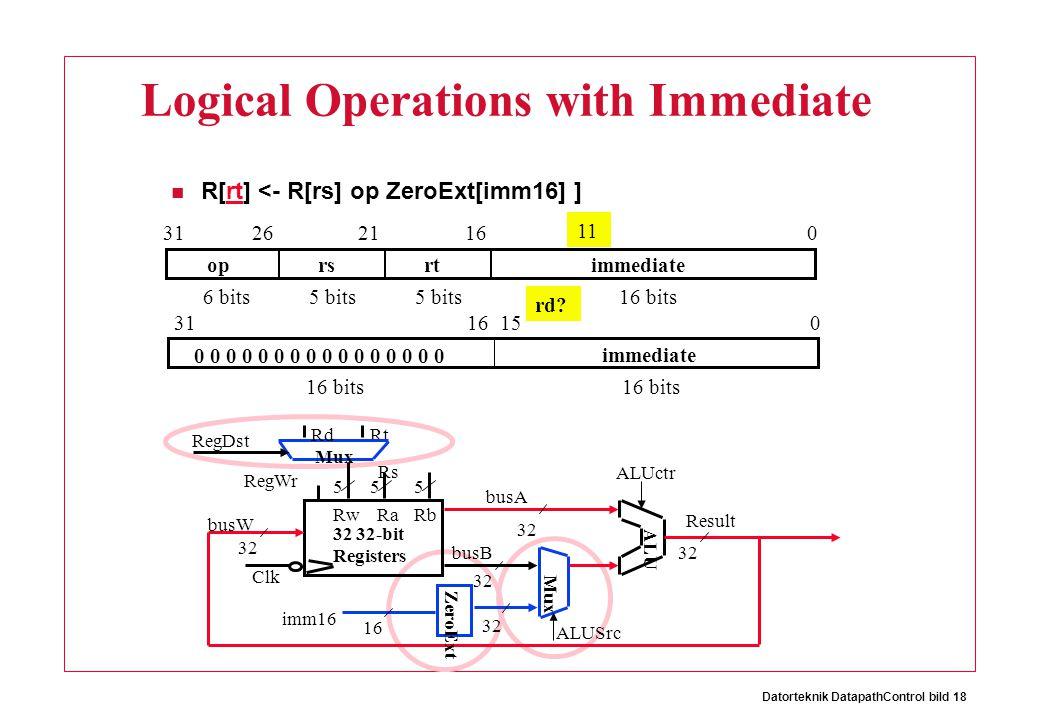 Datorteknik DatapathControl bild 18 Logical Operations with Immediate R[rt] <- R[rs] op ZeroExt[imm16] ] 32 Result ALUctr Clk busW RegWr 32 busA 32 busB 555 RwRaRb 32 32-bit Registers Rs RtRd RegDst ZeroExt Mux 32 16 imm16 ALUSrc ALU 11 oprsrtimmediate 016212631 6 bits16 bits5 bits rd.