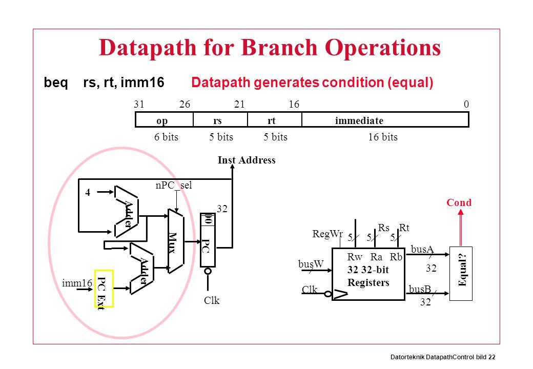 Datorteknik DatapathControl bild 22 Datapath for Branch Operations beq rs, rt, imm16Datapath generates condition (equal) oprsrtimmediate 016212631 6 bits16 bits5 bits 32 imm16 PC Clk 00 Adder Mux Adder 4 nPC_sel Clk busW RegWr 32 busA 32 busB 555 RwRaRb 32 32-bit Registers Rs Rt Equal.