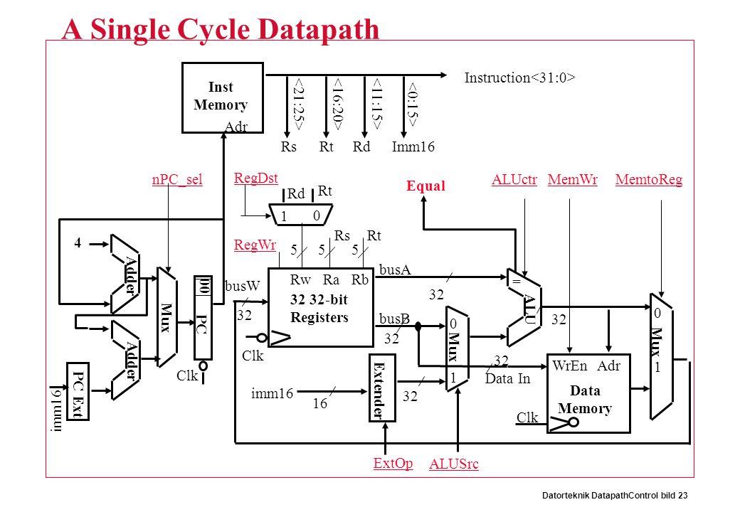 Datorteknik DatapathControl bild 23 A Single Cycle Datapath