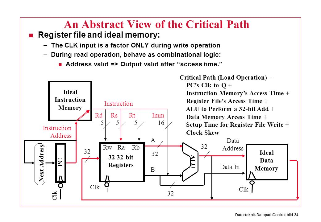 Datorteknik DatapathControl bild 24 An Abstract View of the Critical Path Register file and ideal memory: –The CLK input is a factor ONLY during write operation –During read operation, behave as combinational logic: Address valid => Output valid after access time. Critical Path (Load Operation) = PC's Clk-to-Q + Instruction Memory's Access Time + Register File's Access Time + ALU to Perform a 32-bit Add + Data Memory Access Time + Setup Time for Register File Write + Clock Skew Clk 5 RwRaRb 32 32-bit Registers Rd ALU Clk Data In Data Address Ideal Data Memory Instruction Address Ideal Instruction Memory Clk PC 5 Rs 5 Rt 16 Imm 32 A B Next Address