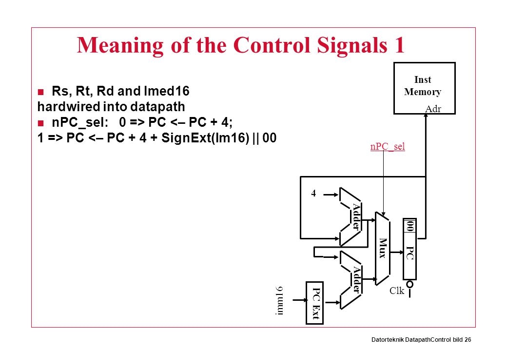 Datorteknik DatapathControl bild 26 Meaning of the Control Signals 1 Rs, Rt, Rd and Imed16 hardwired into datapath nPC_sel: 0 => PC <– PC + 4; 1 => PC <– PC + 4 + SignExt(Im16) || 00 Adr Inst Memory Adder PC Clk 00 Mux 4 nPC_sel PC Ext imm16
