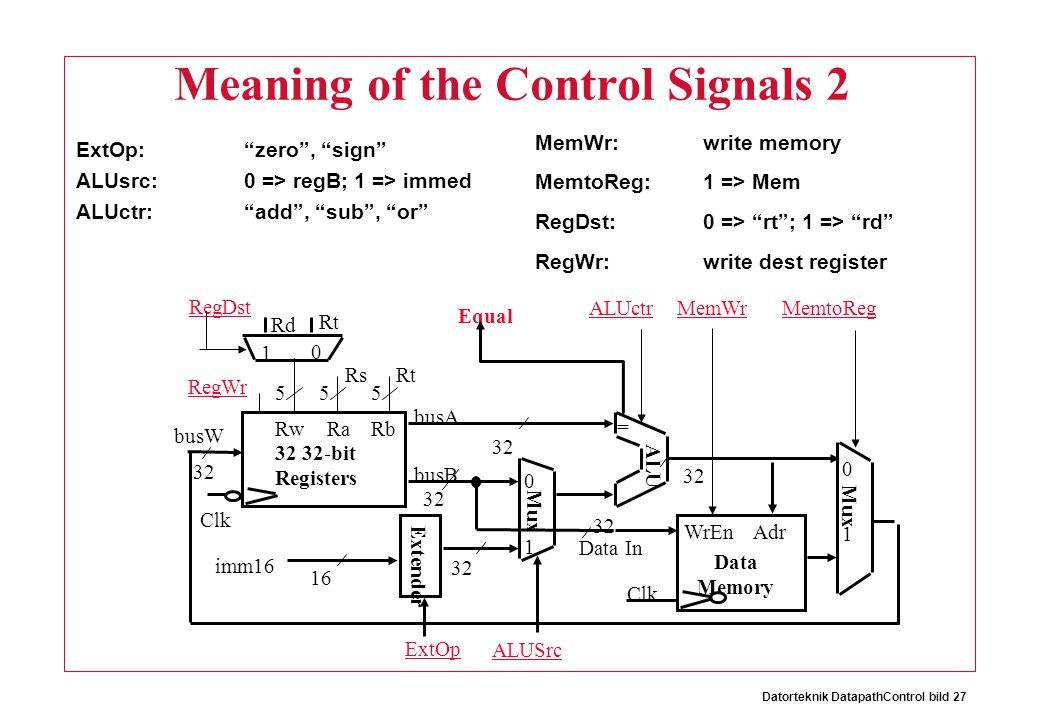 Datorteknik DatapathControl bild 27 Meaning of the Control Signals 2 ExtOp: zero , sign ALUsrc:0 => regB; 1 => immed ALUctr: add , sub , or MemWr:write memory MemtoReg:1 => Mem RegDst:0 => rt ; 1 => rd RegWr:write dest register