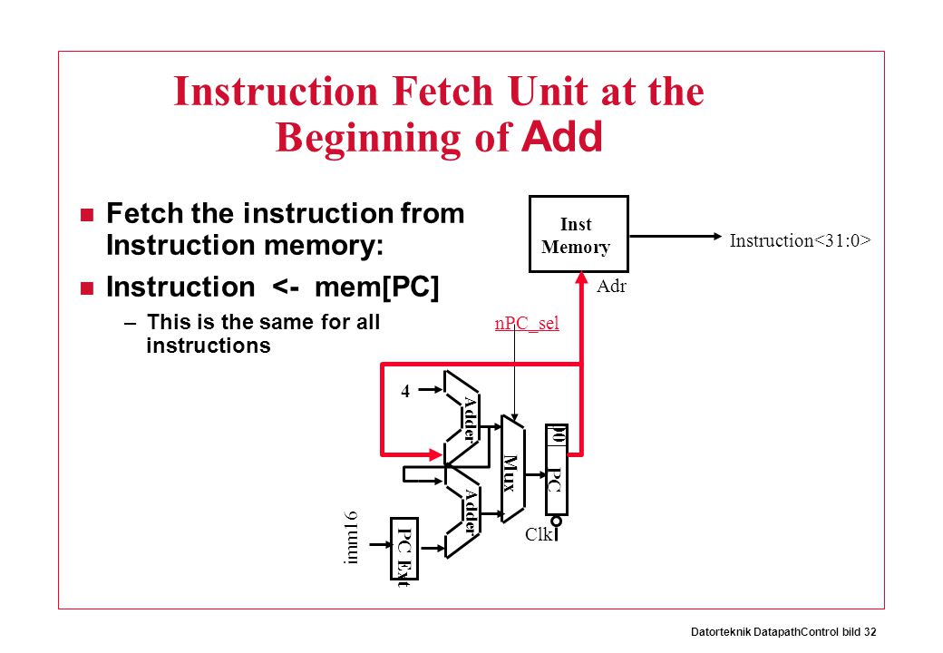 Datorteknik DatapathControl bild 32 Instruction Fetch Unit at the Beginning of Add Fetch the instruction from Instruction memory: Instruction <- mem[PC] –This is the same for all instructions PC Ext Adr Inst Memory Adder PC Clk 00 Mux 4 nPC_sel imm16 Instruction