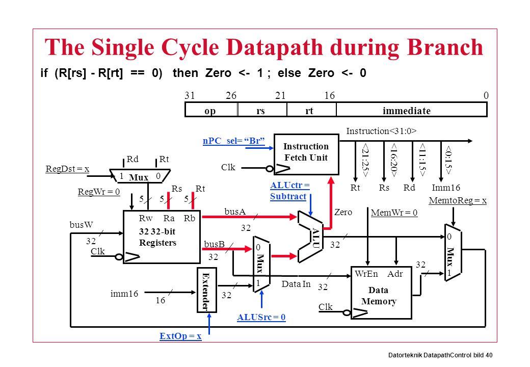 Datorteknik DatapathControl bild 40 The Single Cycle Datapath during Branch if (R[rs] - R[rt] == 0) then Zero <- 1 ; else Zero <- 0 oprsrtimmediate 016212631