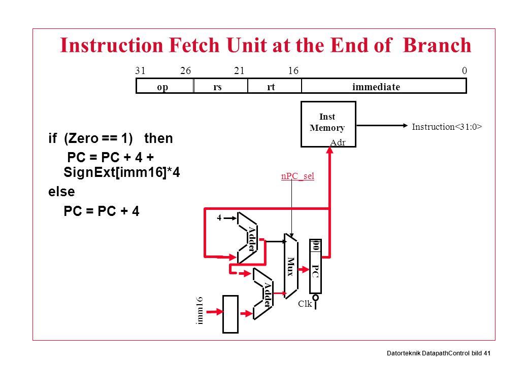 Datorteknik DatapathControl bild 41 Instruction Fetch Unit at the End of Branch if (Zero == 1) then PC = PC + 4 + SignExt[imm16]*4 else PC = PC + 4 oprsrtimmediate 016212631 Adr Inst Memory Adder PC Clk 00 Mux 4 nPC_sel imm16 Instruction