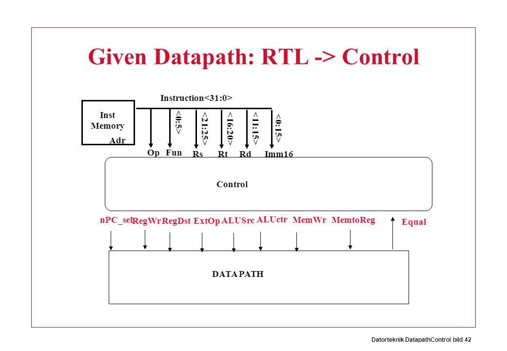Datorteknik DatapathControl bild 42 Given Datapath: RTL -> Control ALUctr RegDst ALUSrc ExtOp MemtoRegMemWr Equal Instruction Imm16RdRtRs nPC_sel Adr Inst Memory DATA PATH Control Op Fun RegWr
