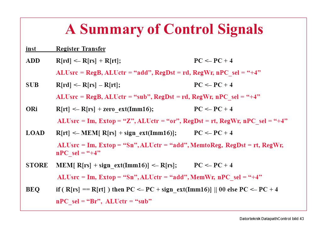 Datorteknik DatapathControl bild 43 A Summary of Control Signals inst Register Transfer ADDR[rd] <– R[rs] + R[rt];PC <– PC + 4 ALUsrc = RegB, ALUctr = add , RegDst = rd, RegWr, nPC_sel = +4 SUBR[rd] <– R[rs] – R[rt];PC <– PC + 4 ALUsrc = RegB, ALUctr = sub , RegDst = rd, RegWr, nPC_sel = +4 ORiR[rt] <– R[rs] + zero_ext(Imm16); PC <– PC + 4 ALUsrc = Im, Extop = Z , ALUctr = or , RegDst = rt, RegWr, nPC_sel = +4 LOADR[rt] <– MEM[ R[rs] + sign_ext(Imm16)];PC <– PC + 4 ALUsrc = Im, Extop = Sn , ALUctr = add , MemtoReg, RegDst = rt, RegWr, nPC_sel = +4 STOREMEM[ R[rs] + sign_ext(Imm16)] <– R[rs];PC <– PC + 4 ALUsrc = Im, Extop = Sn , ALUctr = add , MemWr, nPC_sel = +4 BEQif ( R[rs] == R[rt] ) then PC <– PC + sign_ext(Imm16)] || 00 else PC <– PC + 4 nPC_sel = Br , ALUctr = sub
