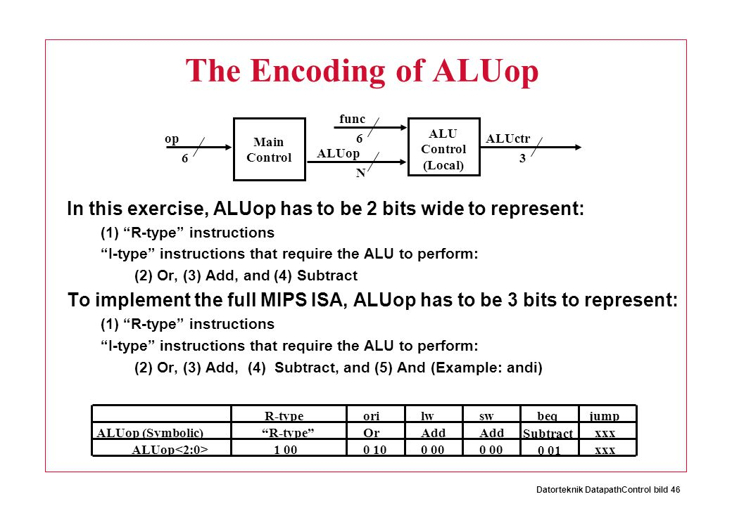 Datorteknik DatapathControl bild 46 The Encoding of ALUop In this exercise, ALUop has to be 2 bits wide to represent: (1) R-type instructions I-type instructions that require the ALU to perform: (2) Or, (3) Add, and (4) Subtract To implement the full MIPS ISA, ALUop has to be 3 bits to represent: (1) R-type instructions I-type instructions that require the ALU to perform: (2) Or, (3) Add, (4) Subtract, and (5) And (Example: andi) Main Control op 6 ALU Control (Local) func N 6 ALUop ALUctr 3 R-typeorilwswbeqjump ALUop (Symbolic) R-type OrAdd Subtract xxx ALUop 1 000 100 00 0 01 xxx