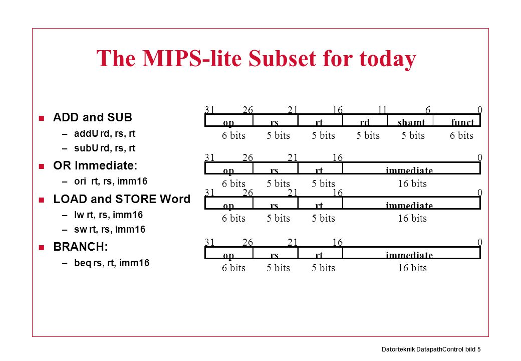 Datorteknik DatapathControl bild 5 The MIPS-lite Subset for today ADD and SUB –addU rd, rs, rt –subU rd, rs, rt OR Immediate: –ori rt, rs, imm16 LOAD and STORE Word –lw rt, rs, imm16 –sw rt, rs, imm16 BRANCH: –beq rs, rt, imm16 oprsrtrdshamtfunct 061116212631 6 bits 5 bits oprsrtimmediate 016212631 6 bits16 bits5 bits oprsrtimmediate 016212631 6 bits16 bits5 bits oprsrtimmediate 016212631 6 bits16 bits5 bits