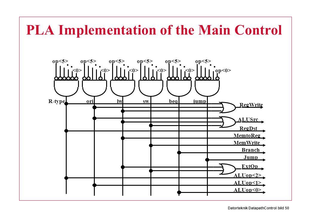 Datorteknik DatapathControl bild 50 PLA Implementation of the Main Control op....