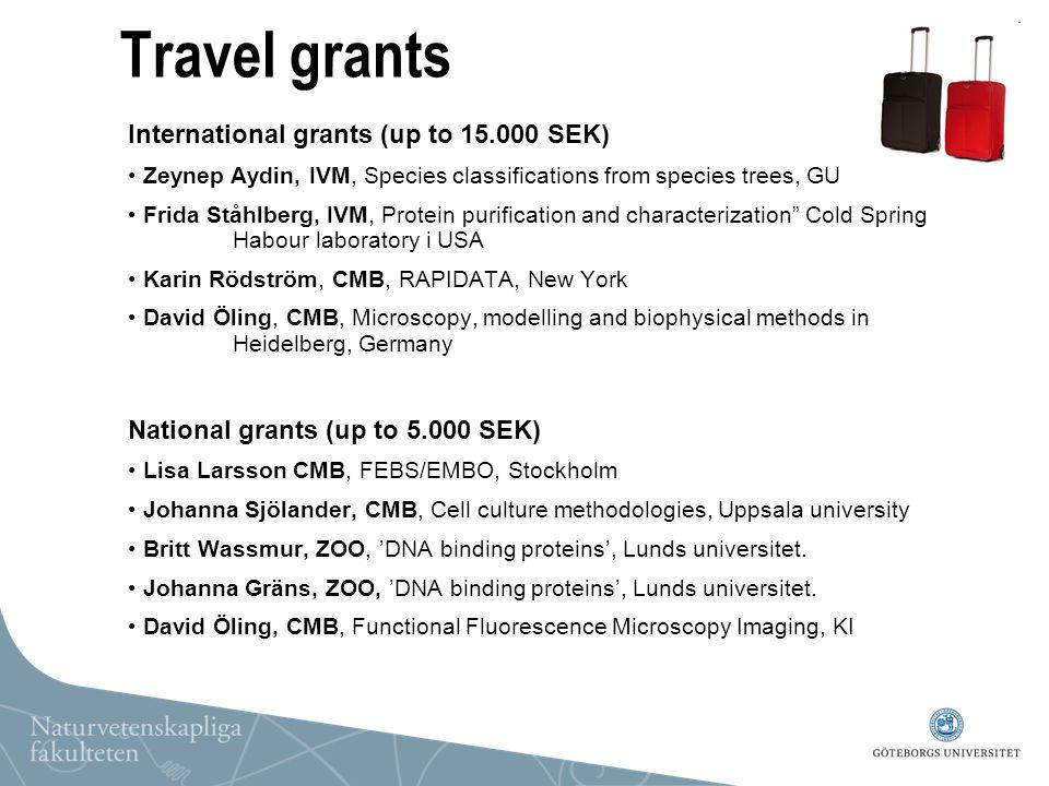 Travel grants International grants (up to 15.000 SEK) Zeynep Aydin, IVM, Species classifications from species trees, GU Frida Ståhlberg, IVM, Protein
