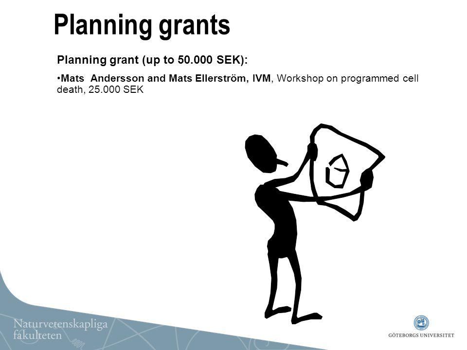 Planning grants Planning grant (up to 50.000 SEK): Mats Andersson and Mats Ellerström, IVM, Workshop on programmed cell death, 25.000 SEK