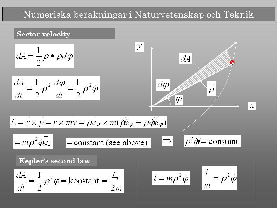 Numeriska beräkningar i Naturvetenskap och Teknik Sector velocity Kepler's second law