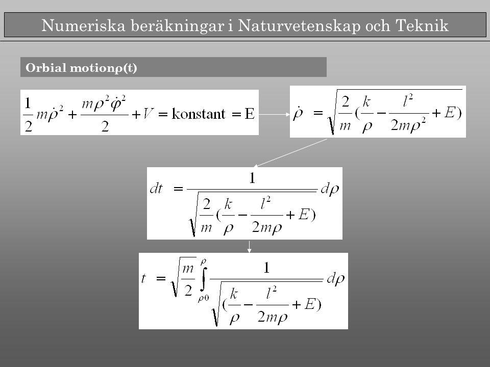 Numeriska beräkningar i Naturvetenskap och Teknik Orbial motionρ(t)