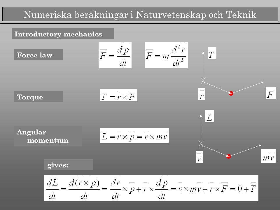 Numeriska beräkningar i Naturvetenskap och Teknik Force law Torque Angular momentum gives: Introductory mechanics
