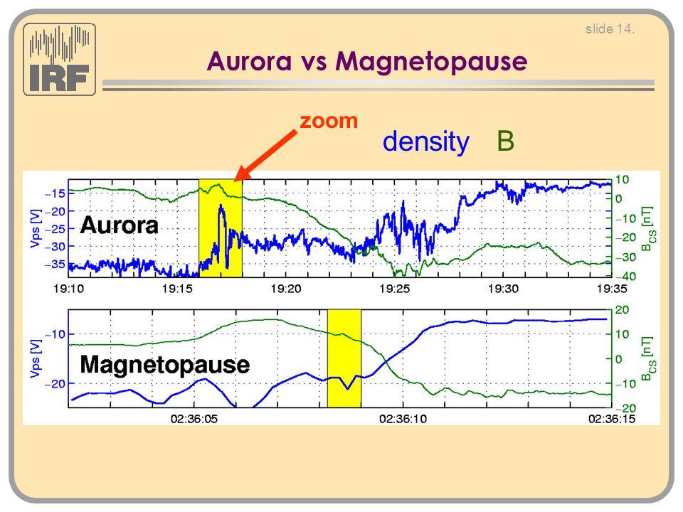 slide 14. Aurora vs Magnetopause zoom density B