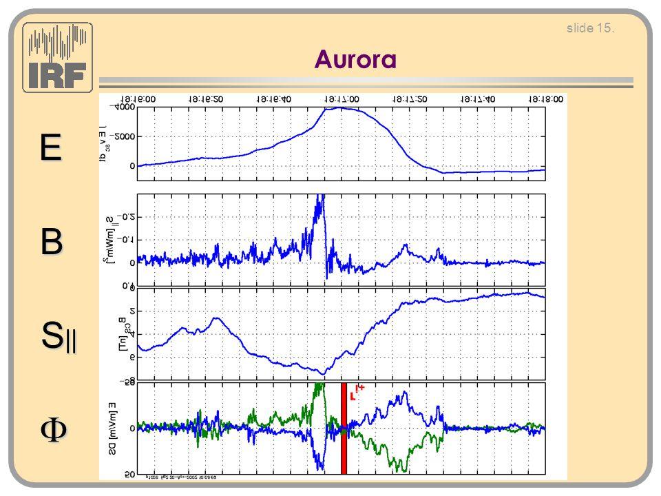 slide 15. Aurora E B  S ||