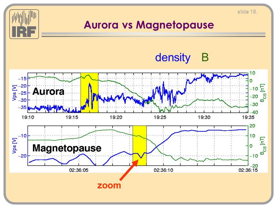 slide 16. Aurora vs Magnetopause zoom density B