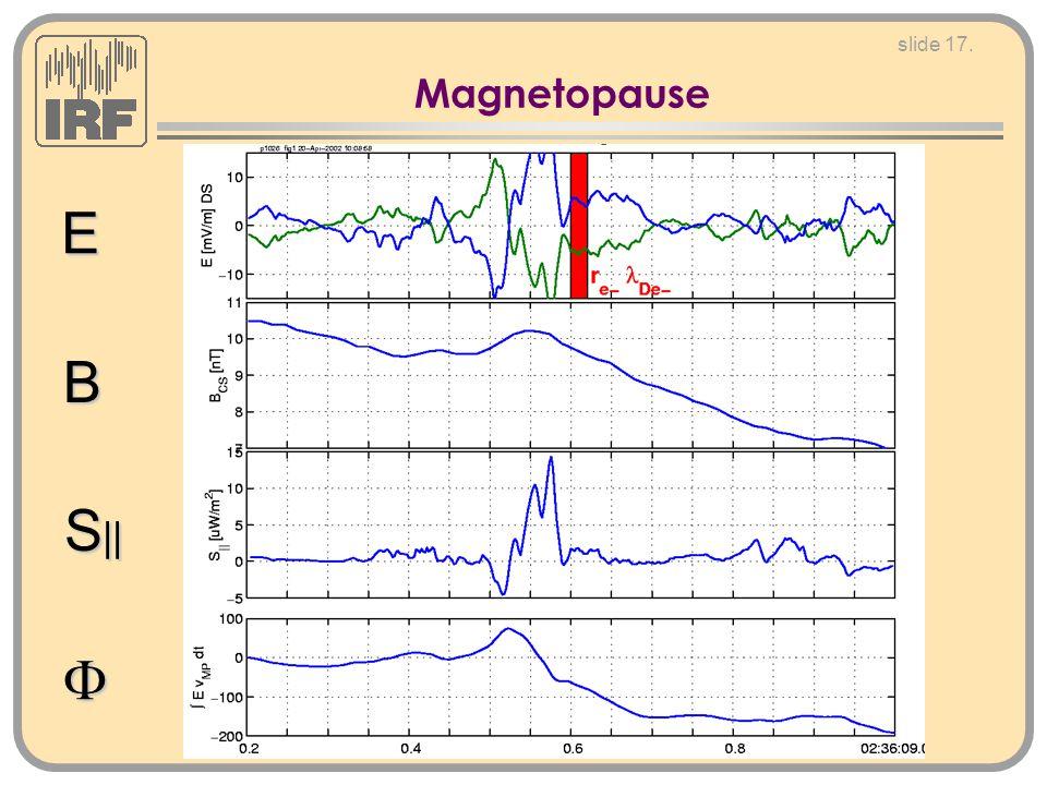 slide 17. Magnetopause E B  S ||
