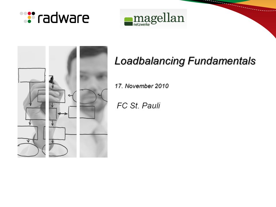 Loadbalancing Fundamentals 17. November 2010 Loadbalancing Fundamentals 17.