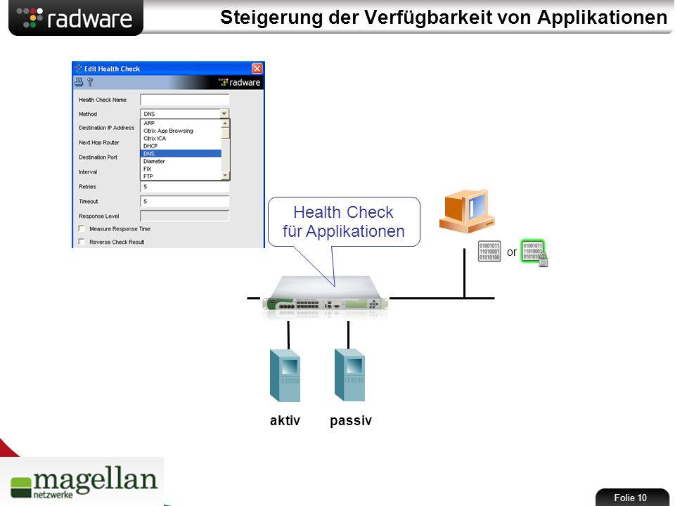 Steigerung der Verfügbarkeit von Applikationen or Folie 10 aktiv passiv Health Check für Applikationen